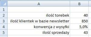newsletter produkt