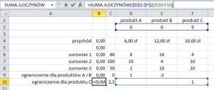 suma iloczynów optymalizacja asortymentu produkcji
