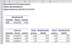 raport granic