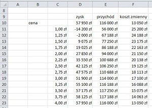 05 wynik tabeli danych