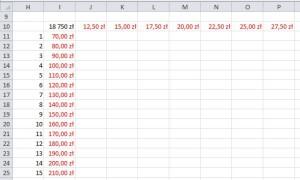 tabela danych excel