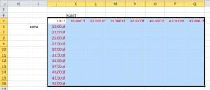 tabela danych